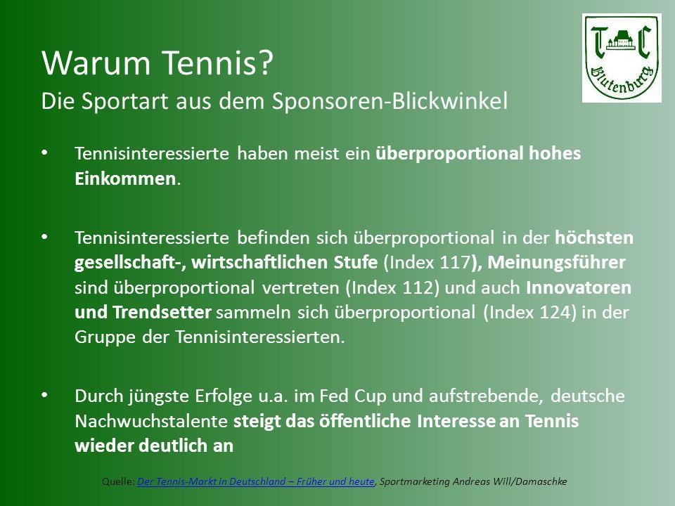 Warum Tennis? Die Sportart aus dem Sponsoren-Blickwinkel Tennisinteressierte haben meist ein überproportional hohes Einkommen. Tennisinteressierte bef