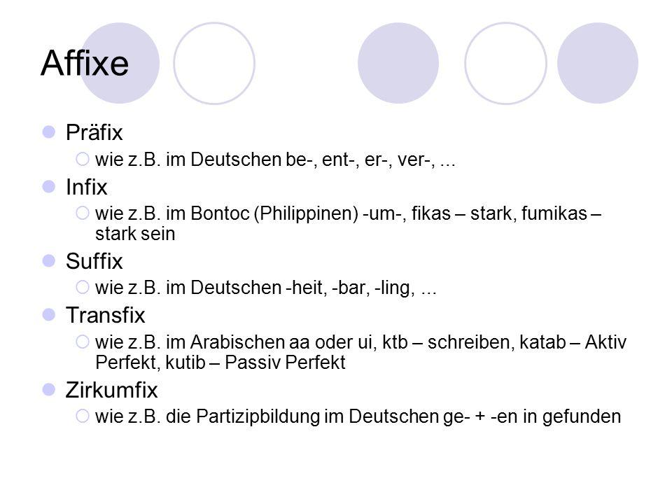 Affixe Präfix  wie z.B. im Deutschen be-, ent-, er-, ver-,... Infix  wie z.B. im Bontoc (Philippinen) -um-, fikas – stark, fumikas – stark sein Suff