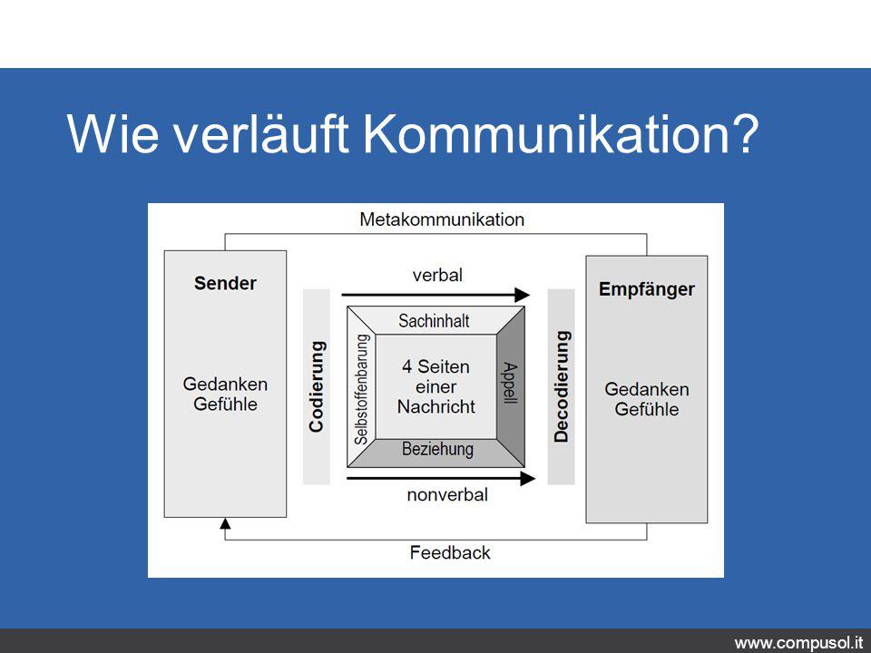www.compusol.it Schriftliche Gäste-Kommunikation Was gehört dazu.