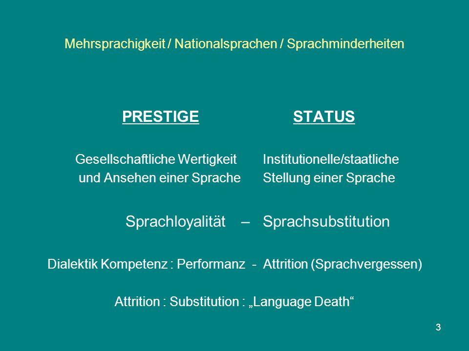 """Mehrsprachigkeit / Nationalsprachen / Sprachminderheiten """"Language Death Problematik der biologischen Metapher Verlust von Sprecherinnen und Sprechern, nicht von kodifizierten Sprachsystemen Möglichkeit der Rückgewinnung: Ivrit (Neuhebräisch) Personenidentität - Gruppenidentität Akkulturation (von lat."""
