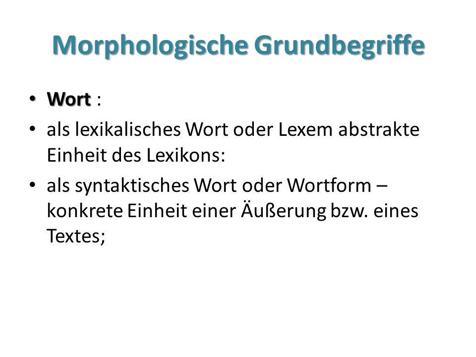 Morphologische Grundbegriffe Wort Wort : als lexikalisches Wort oder Lexem abstrakte Einheit des Lexikons: als syntaktisches Wort oder Wortform – konk