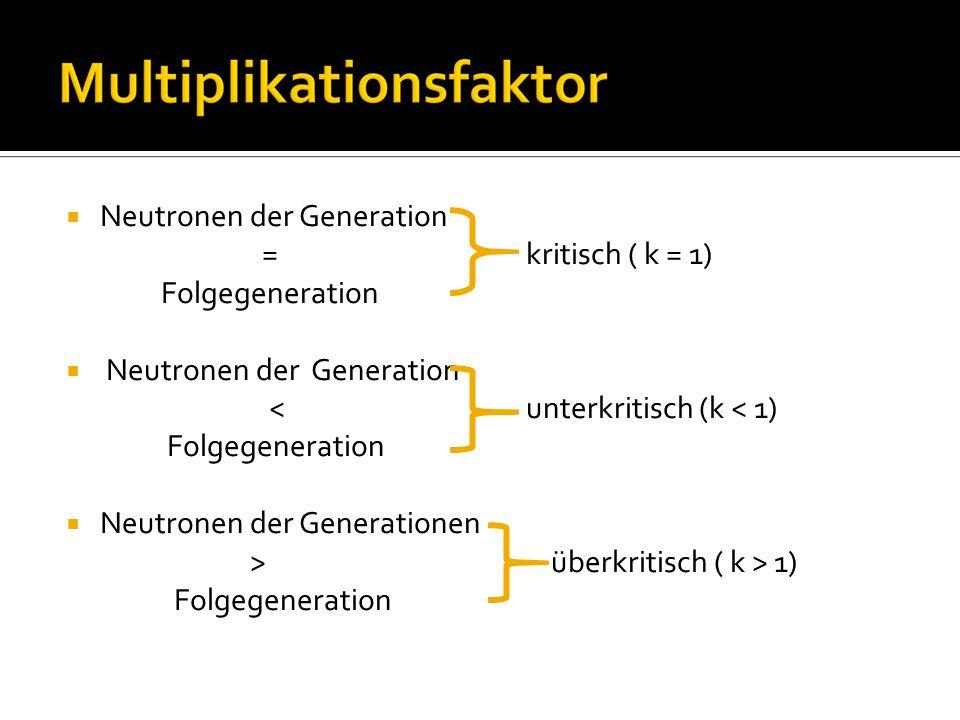  Neutronen der Generation = kritisch ( k = 1) Folgegeneration  Neutronen der Generation < unterkritisch (k < 1) Folgegeneration  Neutronen der Generationen > überkritisch ( k > 1) Folgegeneration