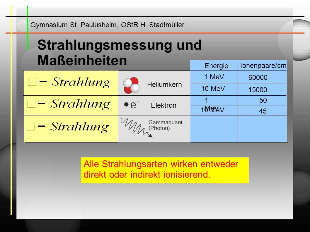 Gymnasium St. Paulusheim, OStR H. Stadtmüller Strahlungsmessung und Maßeinheiten