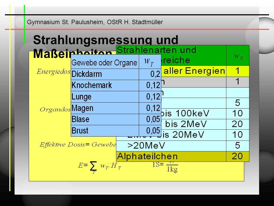 Innere Bestrahlung Gymnasium St.Paulusheim, OStR H.