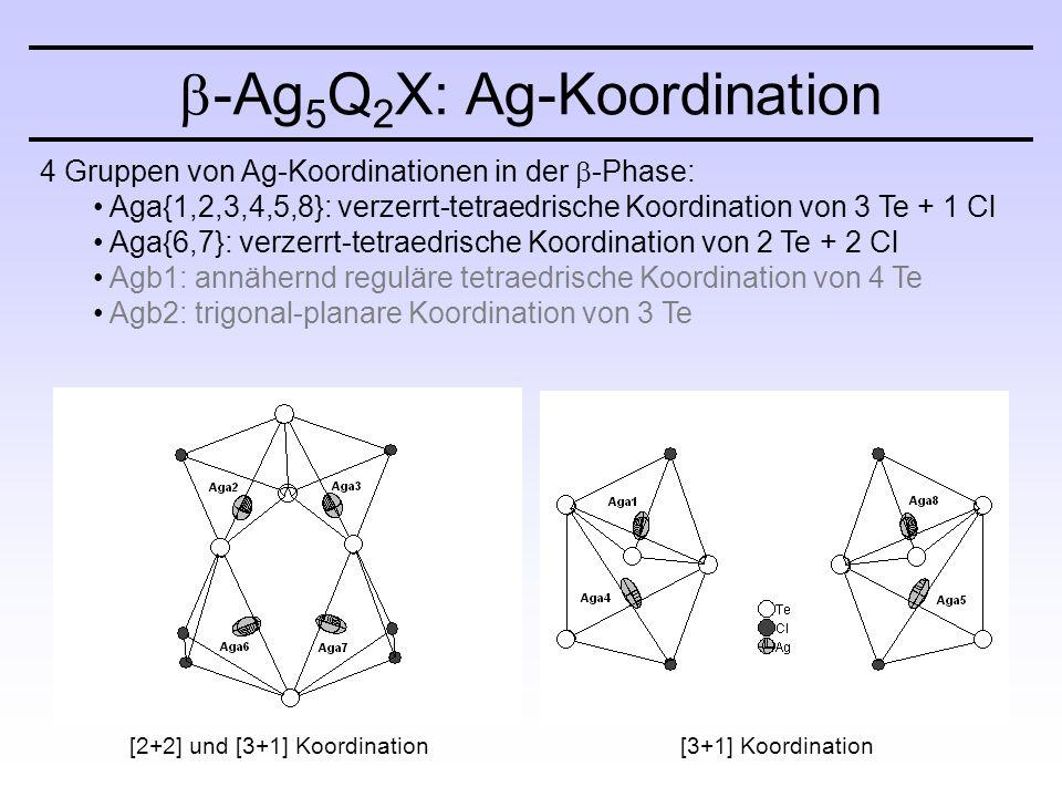  -Ag 5 Q 2 X: Ag-Koordination 4 Gruppen von Ag-Koordinationen in der  -Phase: Aga{1,2,3,4,5,8}: verzerrt-tetraedrische Koordination von 3 Te + 1 Cl Aga{6,7}: verzerrt-tetraedrische Koordination von 2 Te + 2 Cl Agb1: annähernd reguläre tetraedrische Koordination von 4 Te Agb2: trigonal-planare Koordination von 3 Te [2+2] und [3+1] Koordination[3+1] Koordination