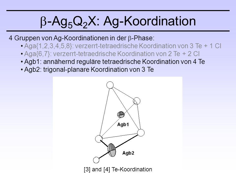 [3] and [4] Te-Koordination  -Ag 5 Q 2 X: Ag-Koordination 4 Gruppen von Ag-Koordinationen in der  -Phase: Aga{1,2,3,4,5,8}: verzerrt-tetraedrische Koordination von 3 Te + 1 Cl Aga{6,7}: verzerrt-tetraedrische Koordination von 2 Te + 2 Cl Agb1: annähernd reguläre tetraedrische Koordination von 4 Te Agb2: trigonal-planare Koordination von 3 Te