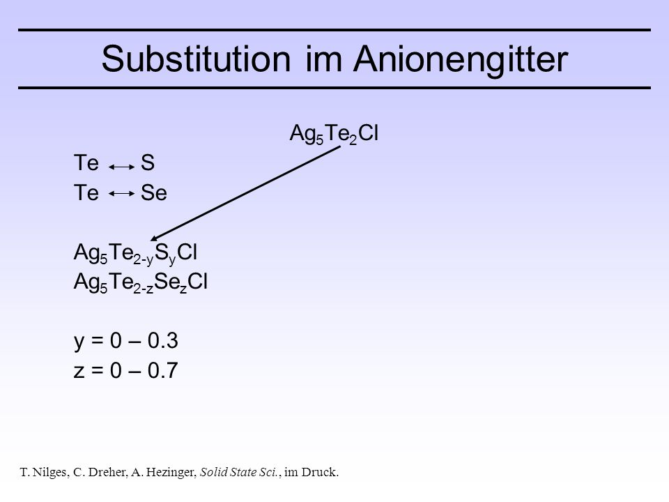 TeS TeSe Ag 5 Te 2-y S y Cl Ag 5 Te 2-z Se z Cl y = 0 – 0.3 z = 0 – 0.7 T. Nilges, C. Dreher, A. Hezinger, Solid State Sci., im Druck. Substitution im