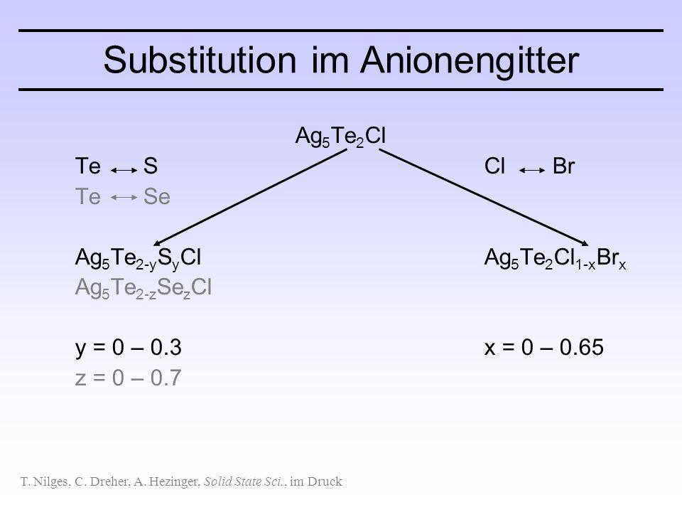 Ag 5 Te 2 Cl TeSClBr TeSe Ag 5 Te 2-y S y ClAg 5 Te 2 Cl 1-x Br x Ag 5 Te 2-z Se z Cl y = 0 – 0.3x = 0 – 0.65 z = 0 – 0.7 T.