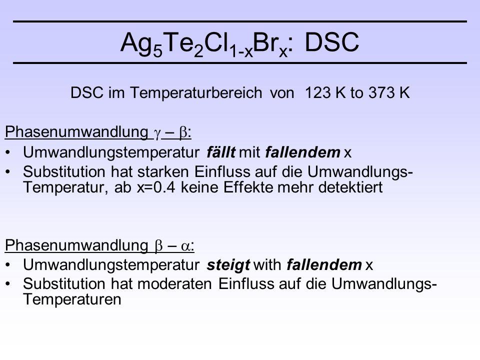 Ag 5 Te 2 Cl 1-x Br x : DSC DSC im Temperaturbereich von 123 K to 373 K Phasenumwandlung  –  : Umwandlungstemperatur fällt mit fallendem x Substitution hat starken Einfluss auf die Umwandlungs- Temperatur, ab x=0.4 keine Effekte mehr detektiert Phasenumwandlung  –  : Umwandlungstemperatur steigt with fallendem x Substitution hat moderaten Einfluss auf die Umwandlungs- Temperaturen