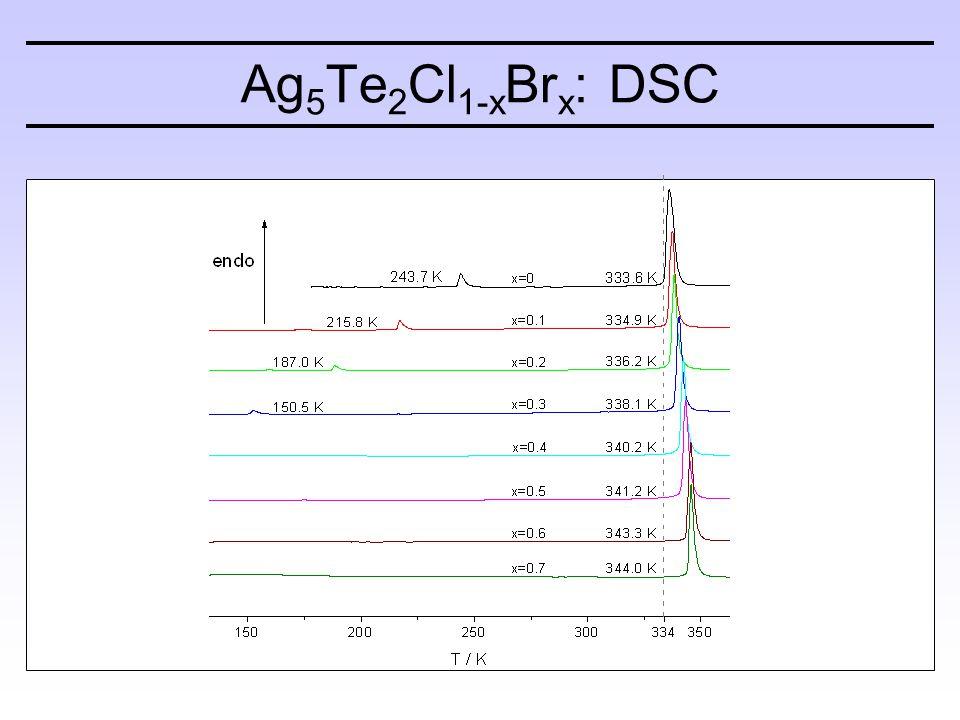 Ag 5 Te 2 Cl 1-x Br x : DSC