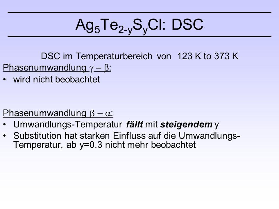 Ag 5 Te 2-y S y Cl: DSC DSC im Temperaturbereich von 123 K to 373 K Phasenumwandlung  –  : wird nicht beobachtet Phasenumwandlung  –  : Umwandlungs-Temperatur fällt mit steigendem y Substitution hat starken Einfluss auf die Umwandlungs- Temperatur, ab y=0.3 nicht mehr beobachtet