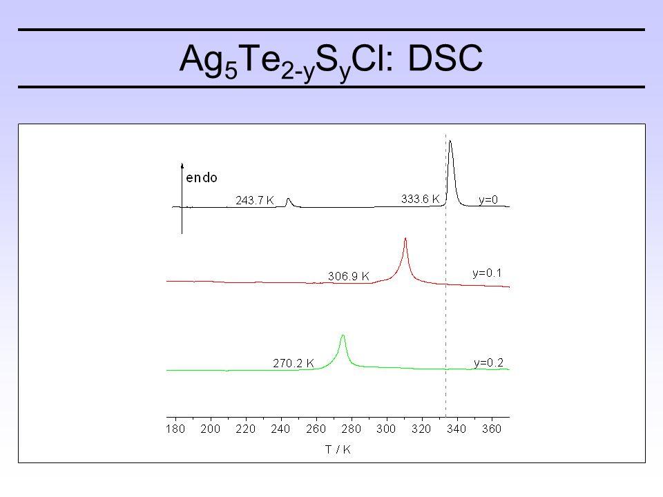 Ag 5 Te 2-y S y Cl: DSC