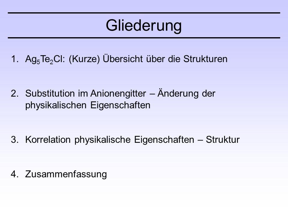 Gliederung 1.Ag 5 Te 2 Cl: (Kurze) Übersicht über die Strukturen 2.Substitution im Anionengitter – Änderung der physikalischen Eigenschaften 3.Korrelation physikalische Eigenschaften – Struktur 4.Zusammenfassung