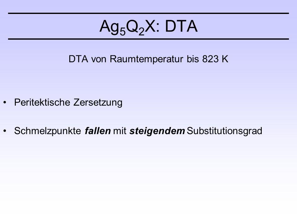 DTA von Raumtemperatur bis 823 K Peritektische Zersetzung Schmelzpunkte fallen mit steigendem Substitutionsgrad Ag 5 Q 2 X: DTA