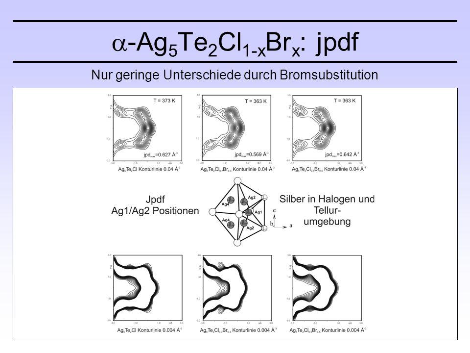 Nur geringe Unterschiede durch Bromsubstitution  -Ag 5 Te 2 Cl 1-x Br x : jpdf