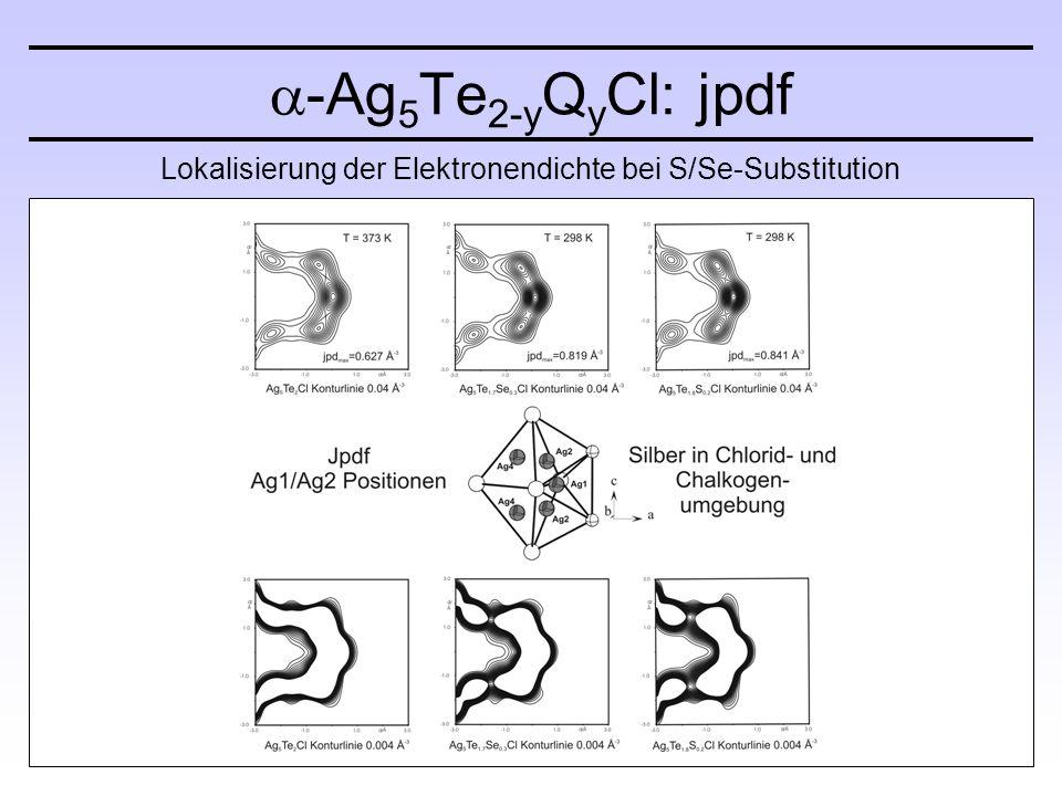 Lokalisierung der Elektronendichte bei S/Se-Substitution  -Ag 5 Te 2-y Q y Cl: jpdf
