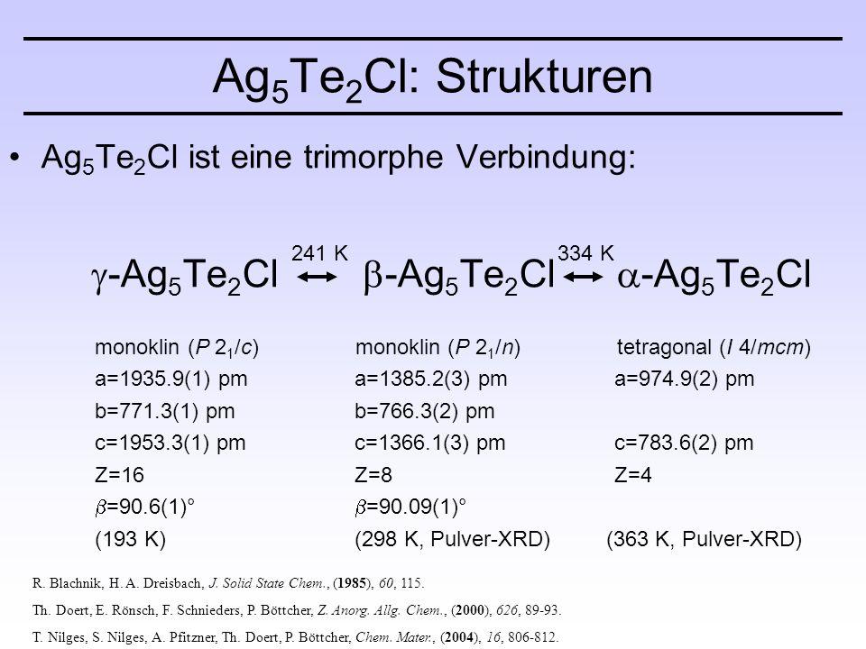 Ag 5 Te 2 Cl ist eine trimorphe Verbindung:  -Ag 5 Te 2 Cl  -Ag 5 Te 2 Cl  -Ag 5 Te 2 Cl monoklin (P 2 1 /c) monoklin (P 2 1 /n) tetragonal (I 4/mcm) a=1935.9(1) pma=1385.2(3) pma=974.9(2) pm b=771.3(1) pmb=766.3(2) pm c=1953.3(1) pmc=1366.1(3) pmc=783.6(2) pm Z=16Z=8Z=4  =90.6(1)°  =90.09(1)° (193 K)(298 K, Pulver-XRD) (363 K, Pulver-XRD) R.