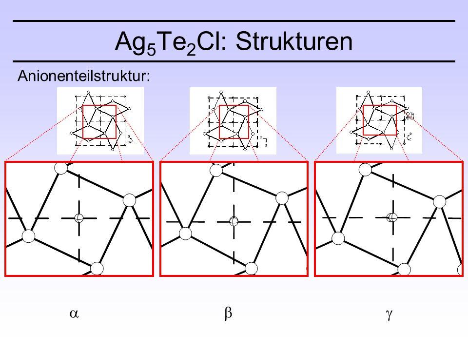  Ag 5 Te 2 Cl: Strukturen Anionenteilstruktur: