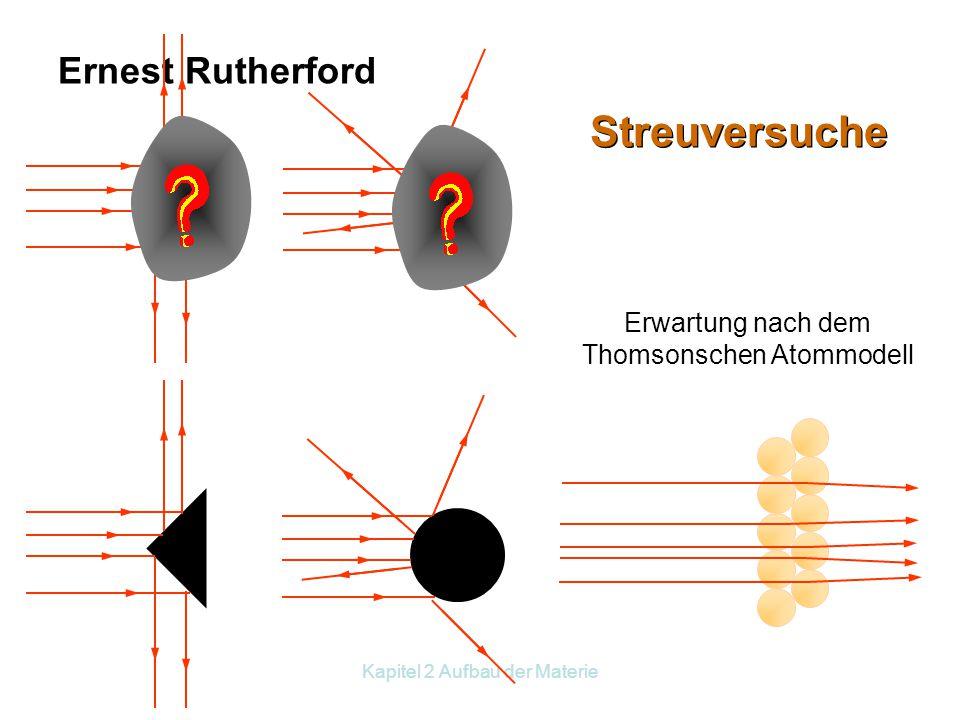 """Kapitel 2 Aufbau der Materie 1856 – 1940 """"Rosinenkuchenmodell"""" Joseph John Thomson """"verschmierte"""" positive Ladung enthält Elektronen Rutherford: Besch"""