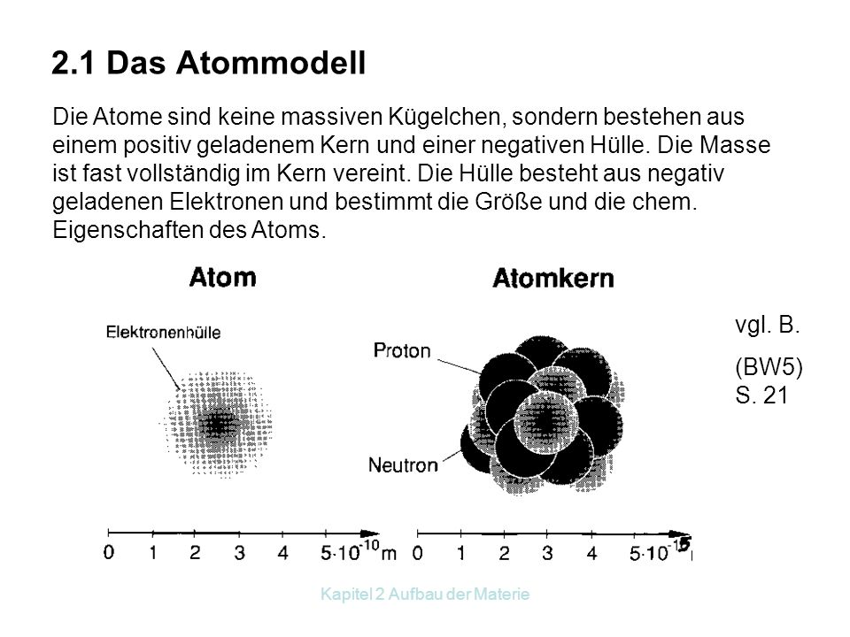 Kapitel 2 Aufbau der Materie Ernest Rutherford 1911 Rutherford - Atommodell