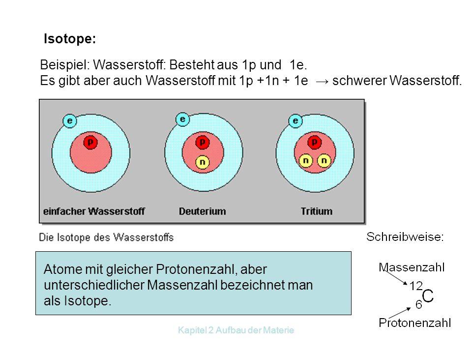 Kapitel 2 Aufbau der Materie Größe der Atome: d  10 -10 bis 5.10 -10 m Größe des Kerns: d  10 -15 bis 5.10 -15 m Massenzahl = Protonenzahl + Neutron