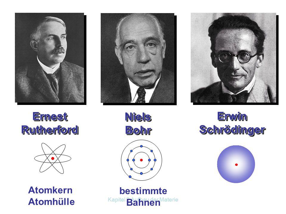 Kapitel 2 Aufbau der Materie Aufbau der Atome