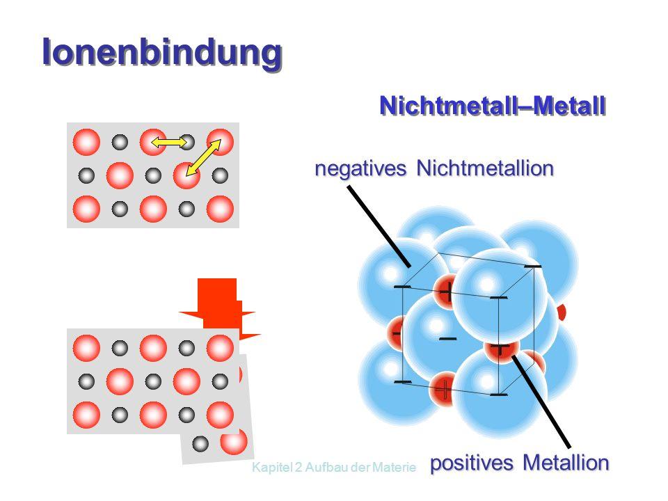 Kapitel 2 Aufbau der Materie Nichtmetall–Nichtmetall Kristallgitter z.B.: Diamant Molekülez.B.:WasserRiesenmoleküle Atombindung
