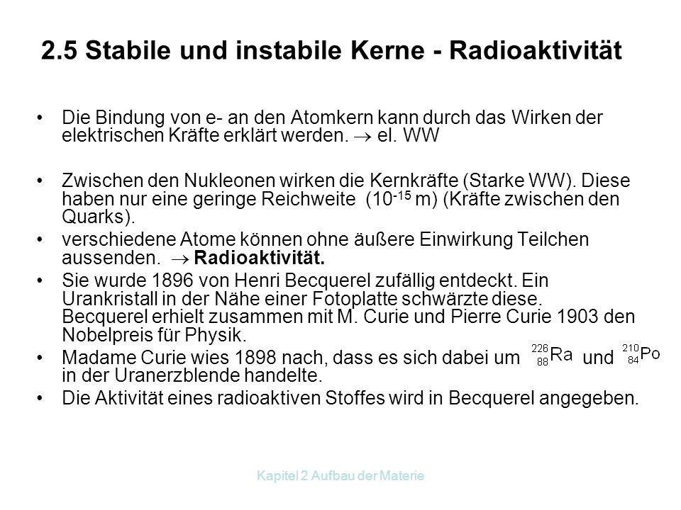 Kapitel 2 Aufbau der Materie Titel: Radioaktivität