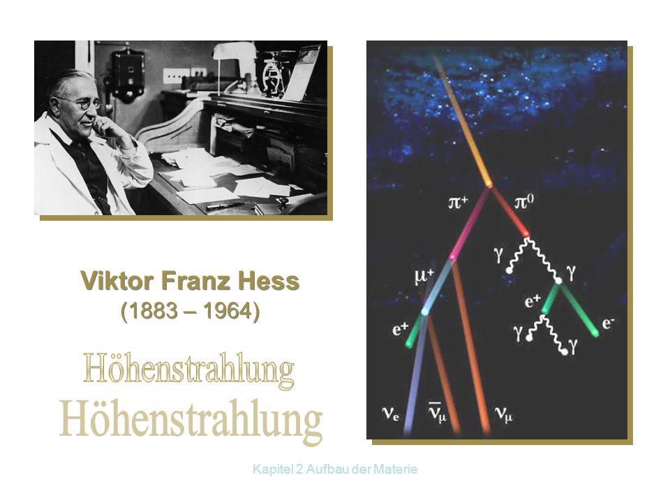Kapitel 2 Aufbau der Materie 1898 Marie und Pierre Curie Polonium 84 Po Radium 88 Ra Marie und Pierre Curie
