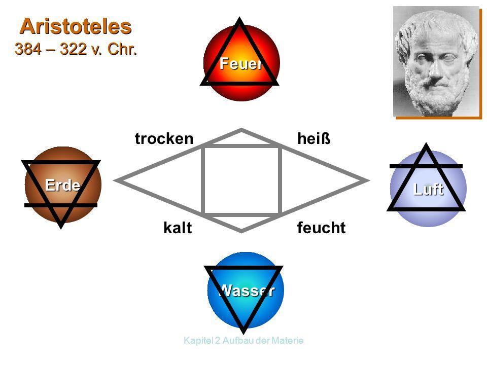 Kapitel 2 Aufbau der Materie Historisch: Streit: Kontinuum - Kleinste Teilchen. Demokrit, 5. Jh. v. Chr.: Es gibt Atome (atomos=unteilbar) Er hatte ei