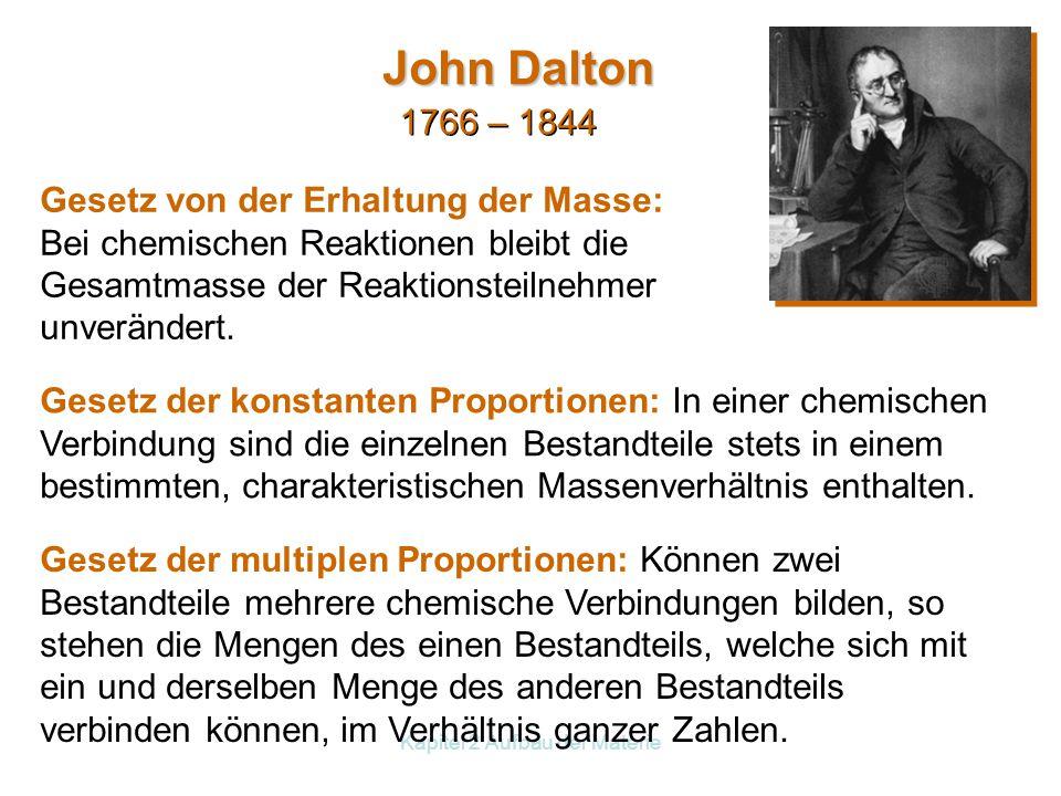 Kapitel 2 Aufbau der Materie 1766 – 1844 Gesetz von der Erhaltung der Masse: Bei chemischen Reaktionen bleibt die Gesamtmasse der Reaktionsteilnehmer unverändert.