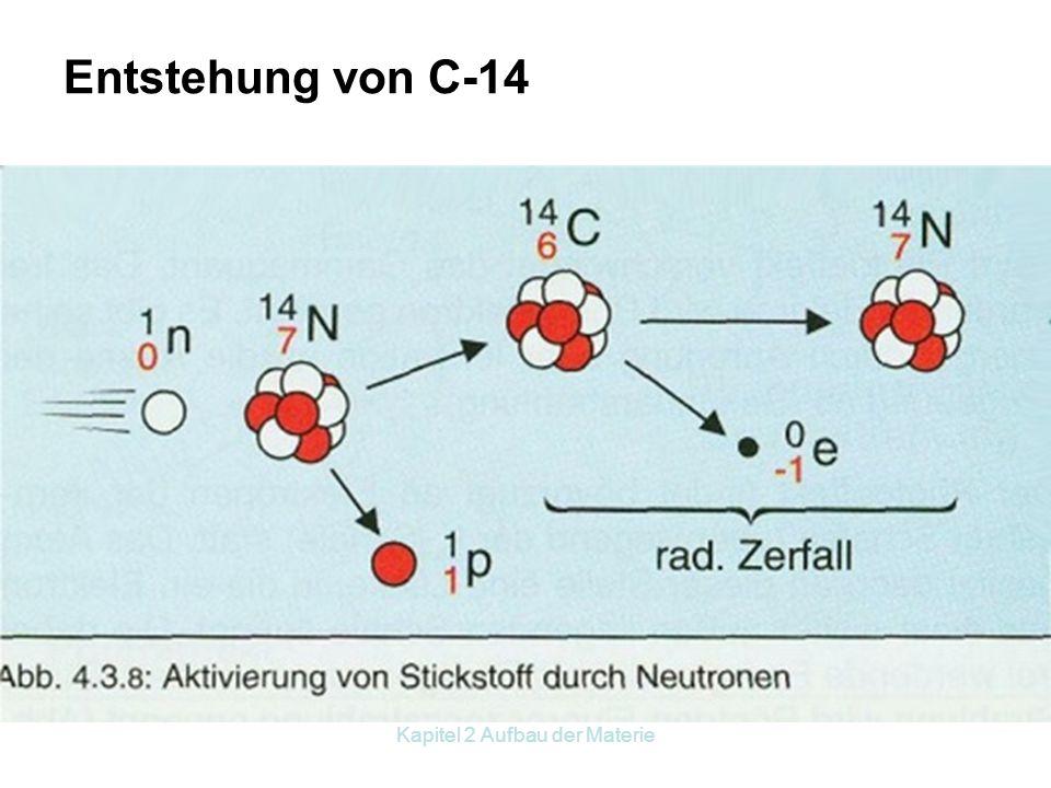 Kapitel 2 Aufbau der Materie 2.7 Bilden von Arbeitsgruppen Kosmische Strahlung (S. 31, A1) (Folie B 2.11) Halbwertszeit ( S. 32 + (Folie B 2.12/1+2 )