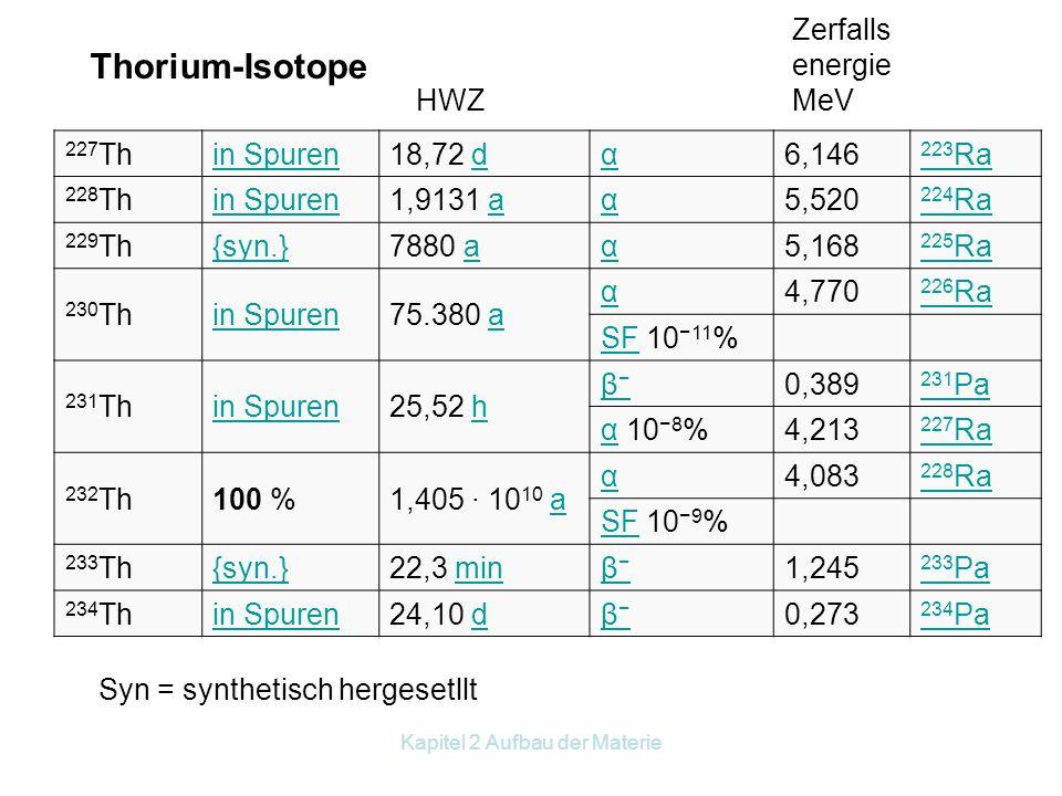 Kapitel 2 Aufbau der Materie RadiumRadium 228Ra (Halbwertszeit 5,75 a),Halbwertszeit ActiniumActinium 228Ac (6,15 h), Thorium 228Th (1,9116 a), Radium