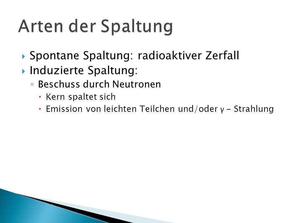 Spontane Spaltung: radioaktiver Zerfall  Induzierte Spaltung: ◦ Beschuss durch Neutronen  Kern spaltet sich  Emission von leichten Teilchen und/o