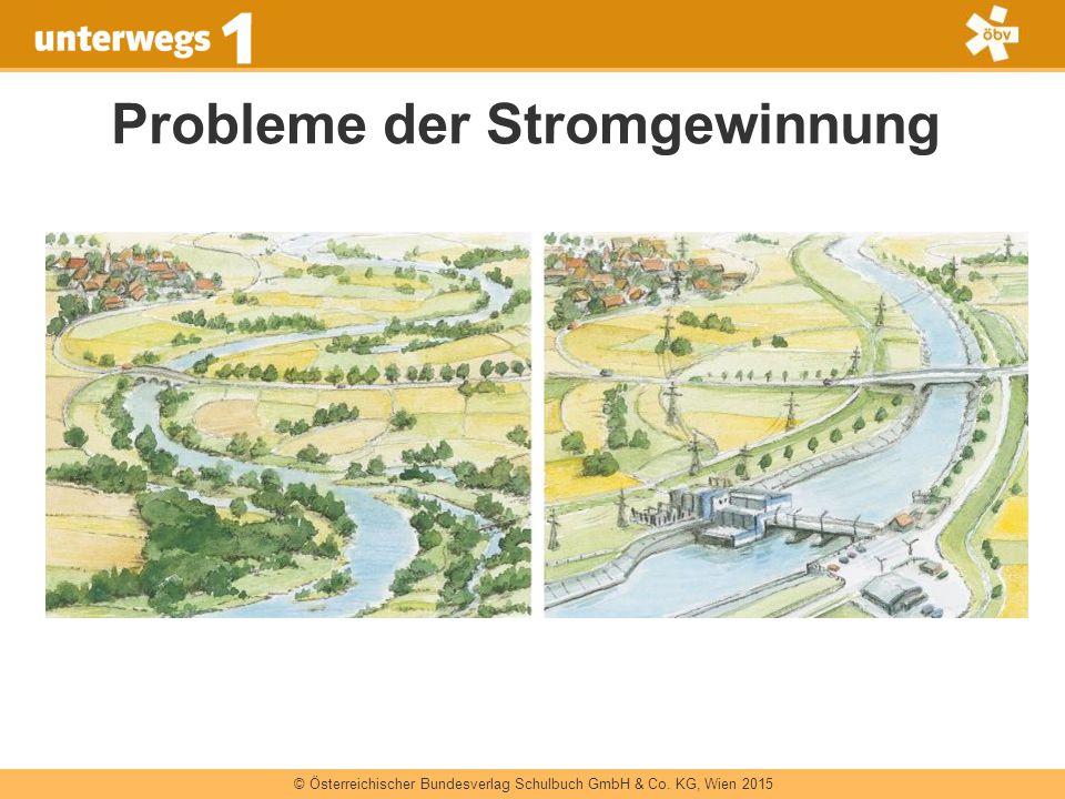 © Österreichischer Bundesverlag Schulbuch GmbH & Co. KG, Wien 2015 Probleme der Stromgewinnung