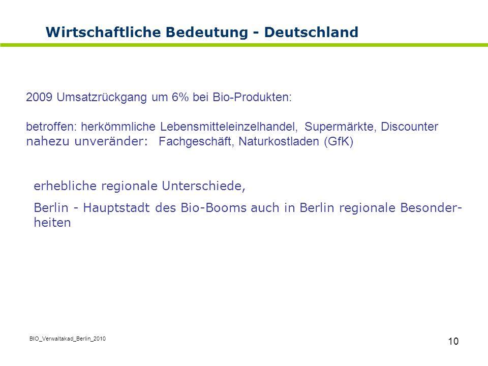 BIO_Verwaltakad_Berlin_2010 10 Wirtschaftliche Bedeutung - Deutschland 2009 Umsatzrückgang um 6% bei Bio-Produkten: betroffen: herkömmliche Lebensmitt