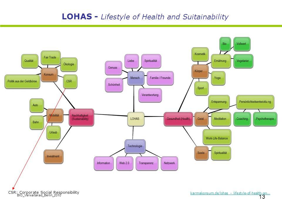BIO_Verwaltakad_Berlin_2010 13 karmakonsum.de/lohas_-_lifestyle-of-health-an... LOHAS - Lifestyle of Health and Suitainability CSR: Corporate Social R