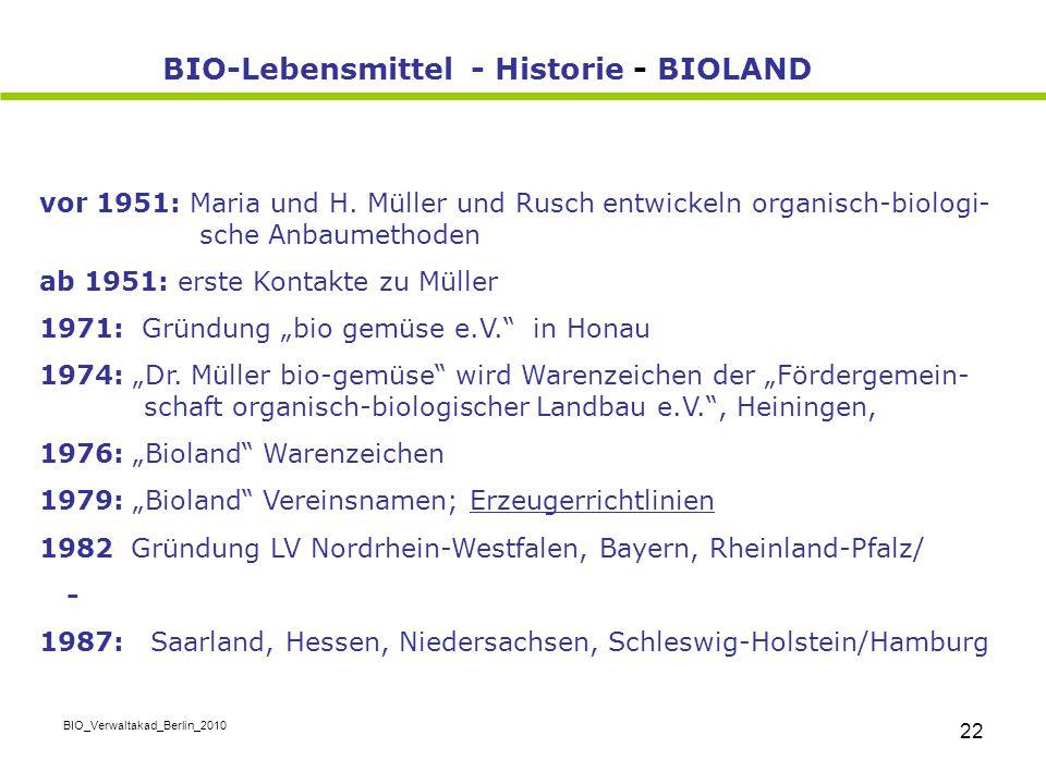BIO_Verwaltakad_Berlin_2010 22 BIO-Lebensmittel - Historie - BIOLAND vor 1951: Maria und H. Müller und Rusch entwickeln organisch-biologi- sche Anbaum