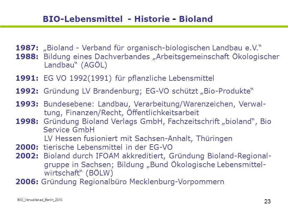 """BIO_Verwaltakad_Berlin_2010 23 1987: """"Bioland - Verband für organisch-biologischen Landbau e.V."""" 1988: Bildung eines Dachverbandes """"Arbeitsgemeinschaf"""