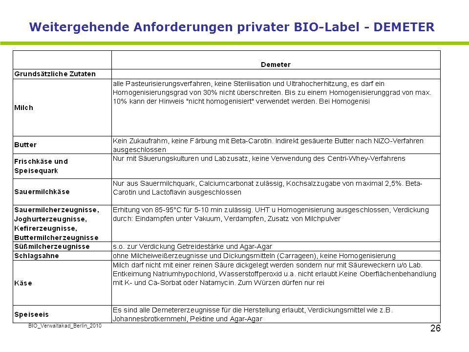 BIO_Verwaltakad_Berlin_2010 26 Weitergehende Anforderungen privater BIO-Label - DEMETER