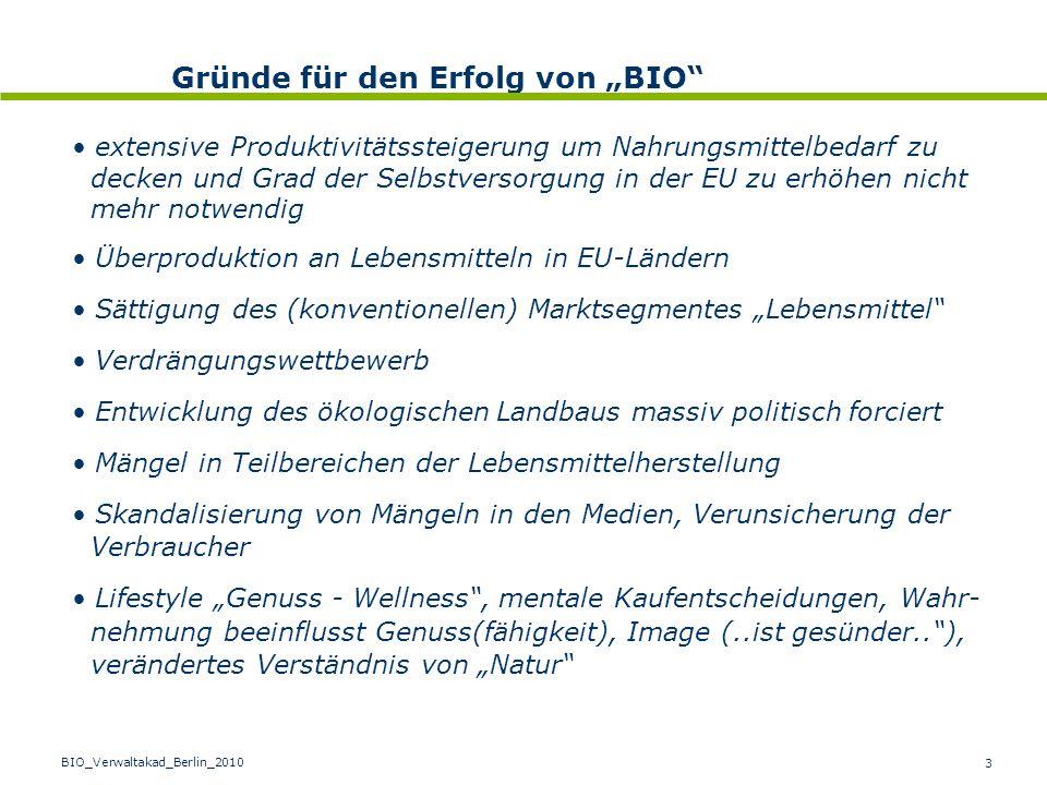 3 BIO_Verwaltakad_Berlin_2010 extensive Produktivitätssteigerung um Nahrungsmittelbedarf zu decken und Grad der Selbstversorgung in der EU zu erhöhen