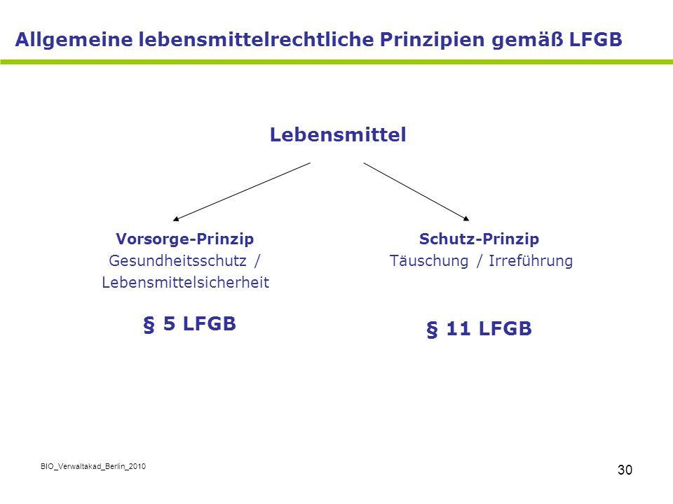 BIO_Verwaltakad_Berlin_2010 30 Lebensmittel Vorsorge-Prinzip Gesundheitsschutz / Lebensmittelsicherheit § 5 LFGB Schutz-Prinzip Täuschung / Irreführun