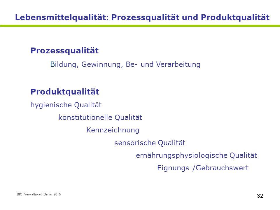 BIO_Verwaltakad_Berlin_2010 32 Lebensmittelqualität: Prozessqualität und Produktqualität Prozessqualität Bildung, Gewinnung, Be- und Verarbeitung Prod