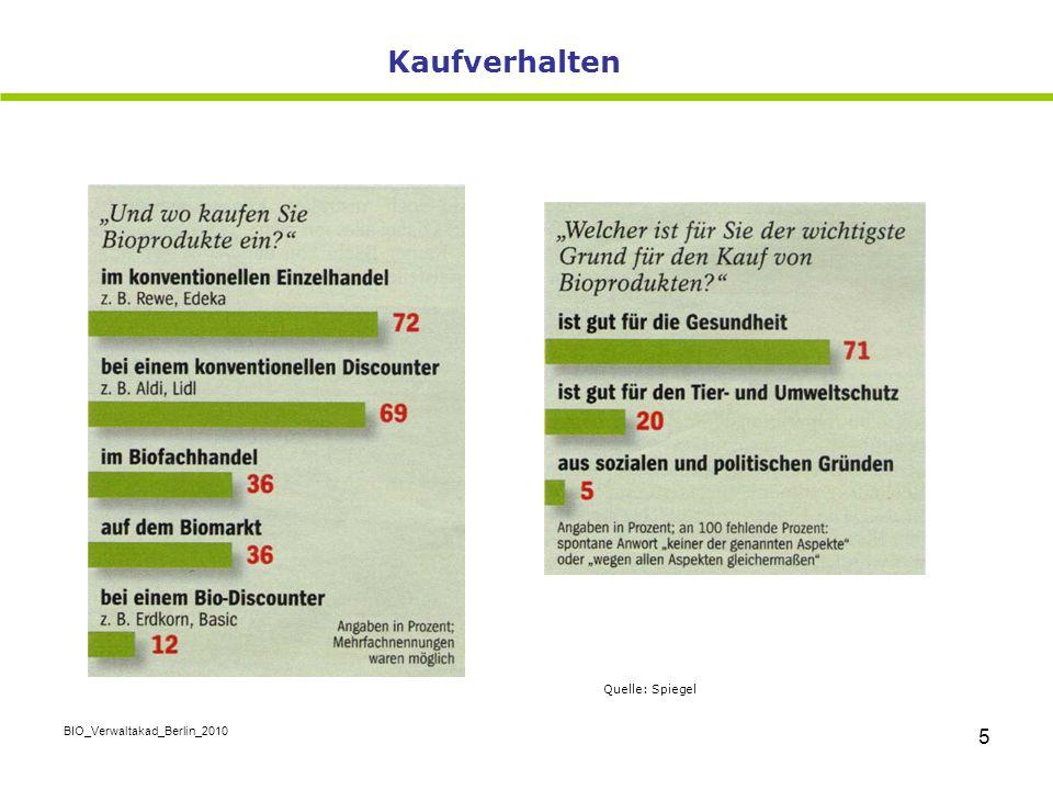BIO_Verwaltakad_Berlin_2010 5 Quelle: Spiegel Kaufverhalten