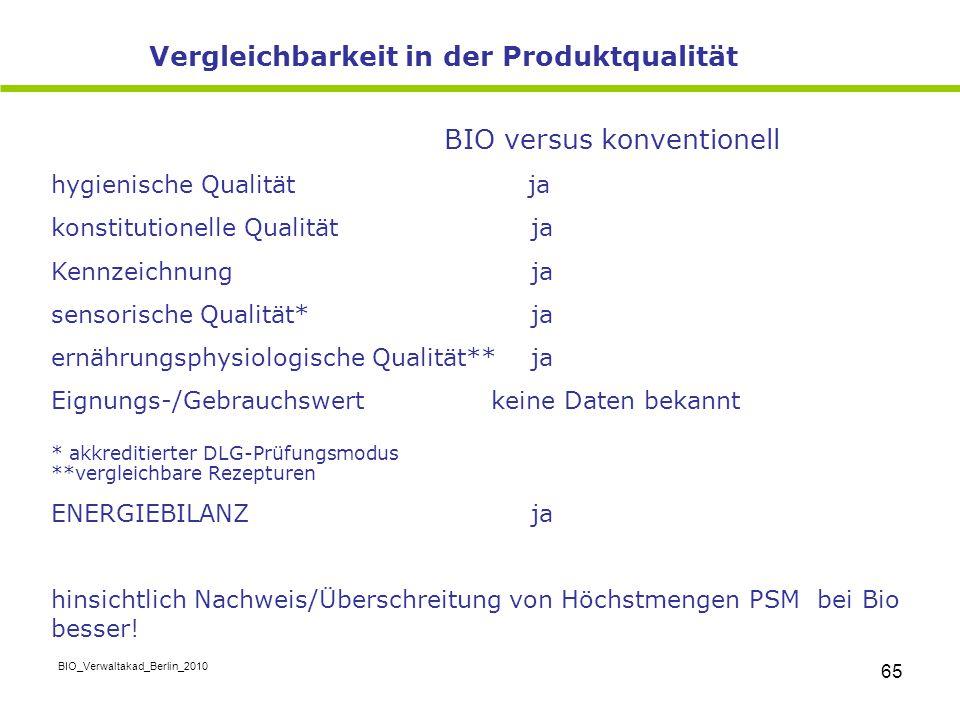 BIO_Verwaltakad_Berlin_2010 65 BIO versus konventionell hygienische Qualität ja konstitutionelle Qualitätja Kennzeichnungja sensorische Qualität* ja e