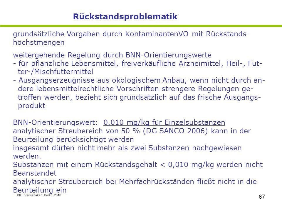 BIO_Verwaltakad_Berlin_2010 67 Rückstandsproblematik grundsätzliche Vorgaben durch KontaminantenVO mit Rückstands- höchstmengen weitergehende Regelung