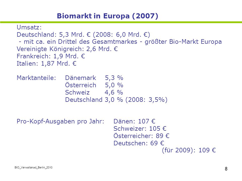 BIO_Verwaltakad_Berlin_2010 8 Umsatz: Deutschland: 5,3 Mrd. € (2008: 6,0 Mrd. €) - mit ca. ein Drittel des Gesamtmarkes - größter Bio-Markt Europa Ver