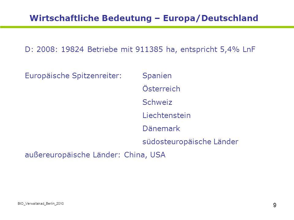 BIO_Verwaltakad_Berlin_2010 9 Wirtschaftliche Bedeutung – Europa/Deutschland D: 2008: 19824 Betriebe mit 911385 ha, entspricht 5,4% LnF Europäische Sp