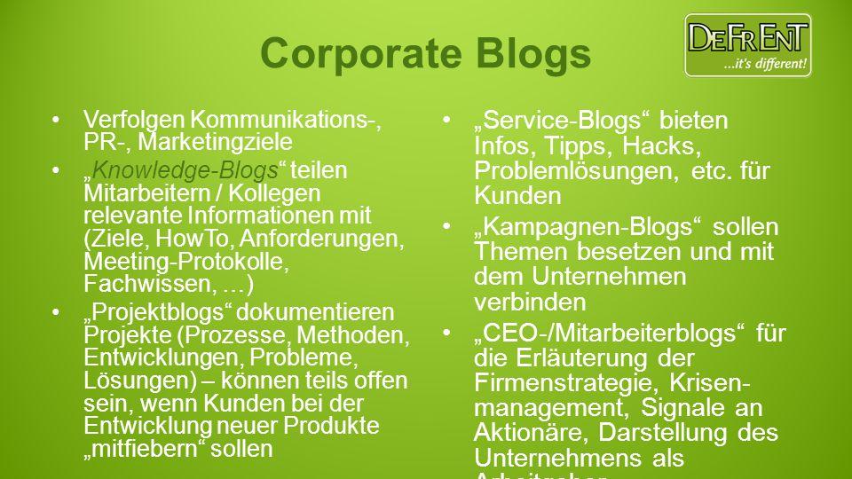"""Verfolgen Kommunikations-, PR-, Marketingziele """"Knowledge-Blogs teilen Mitarbeitern / Kollegen relevante Informationen mit (Ziele, HowTo, Anforderungen, Meeting-Protokolle, Fachwissen, …) """"Projektblogs dokumentieren Projekte (Prozesse, Methoden, Entwicklungen, Probleme, Lösungen) – können teils offen sein, wenn Kunden bei der Entwicklung neuer Produkte """"mitfiebern sollen """"Service-Blogs bieten Infos, Tipps, Hacks, Problemlösungen, etc."""