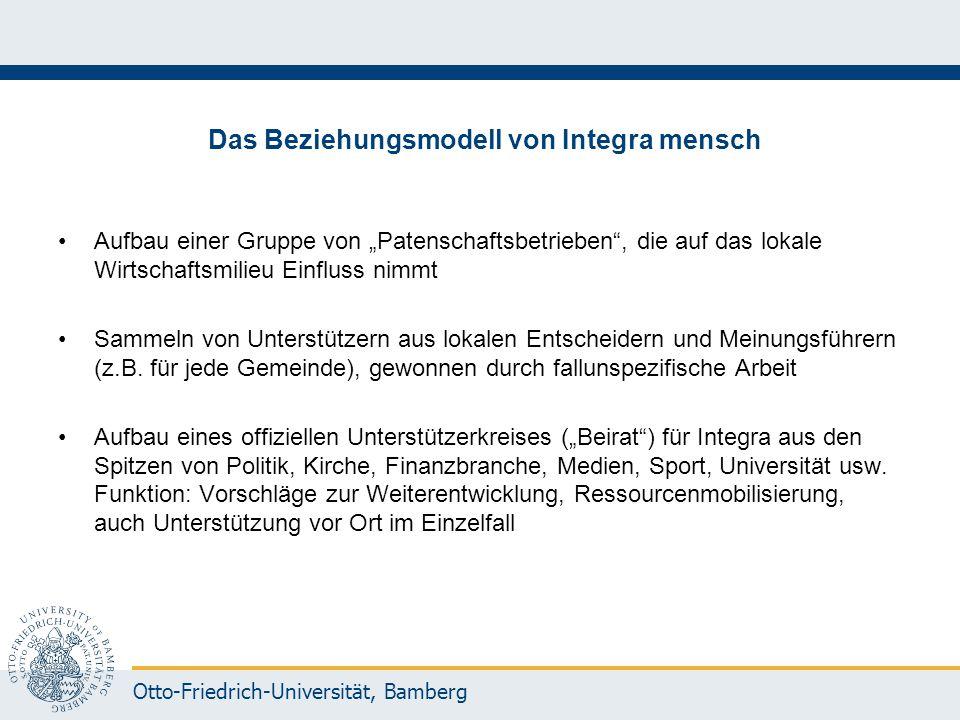 """Otto-Friedrich-Universität, Bamberg Das Beziehungsmodell von Integra mensch Aufbau einer Gruppe von """"Patenschaftsbetrieben"""", die auf das lokale Wirtsc"""